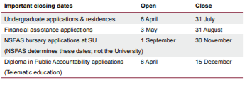 Stellenbosch University Application Opening & Closing Date 2022